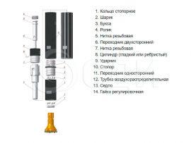 Пневмоударник П-110-3,2 MP MX 87.00