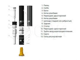 Пневмоударник П-110-3,2 Ш MX 254.00