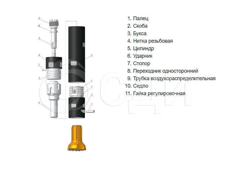 Пневмоударник П-160-5,5 Ш MX 68.00