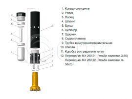 Пневмоударник П-105 ПМР MX 260.00